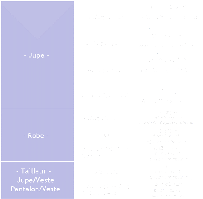 Guide metrage 5